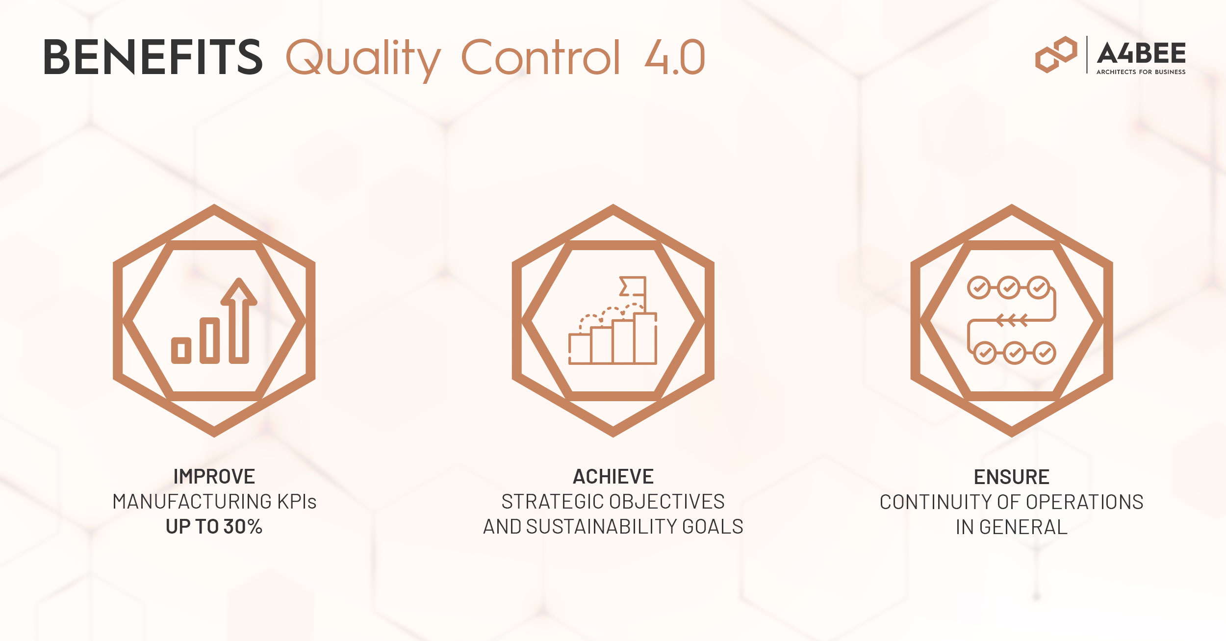 benefits of quality control 4.0