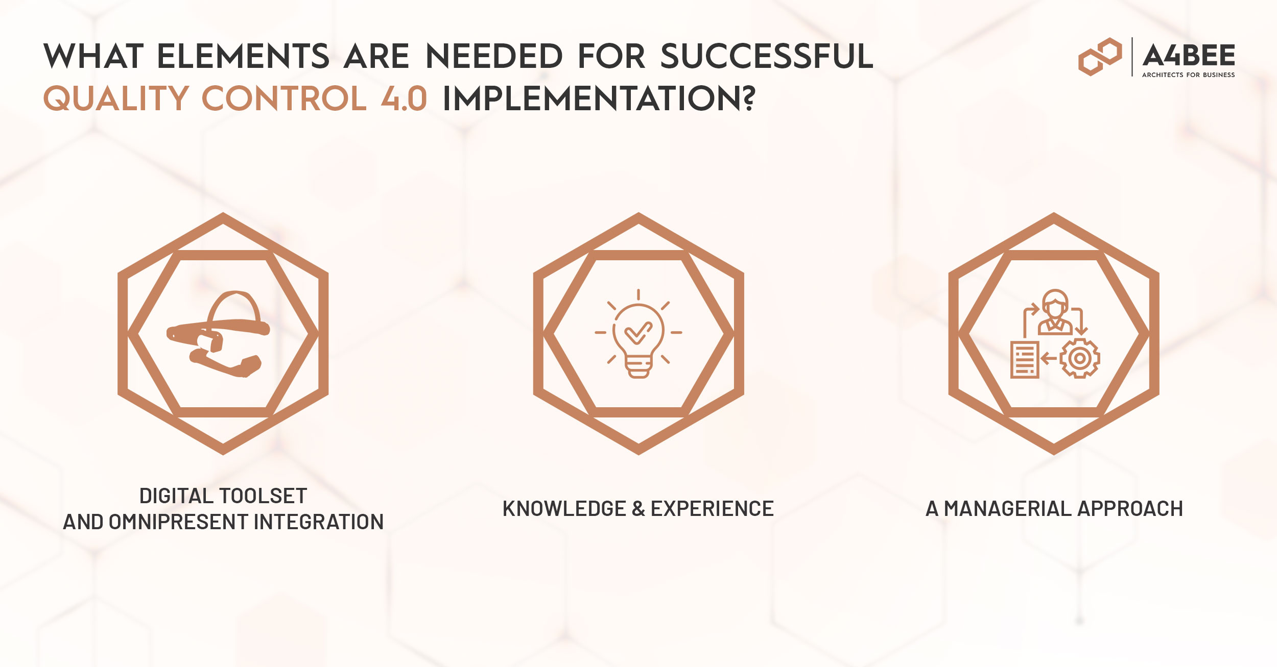 three elements are needed for successful Quality Control 4.0 implementation